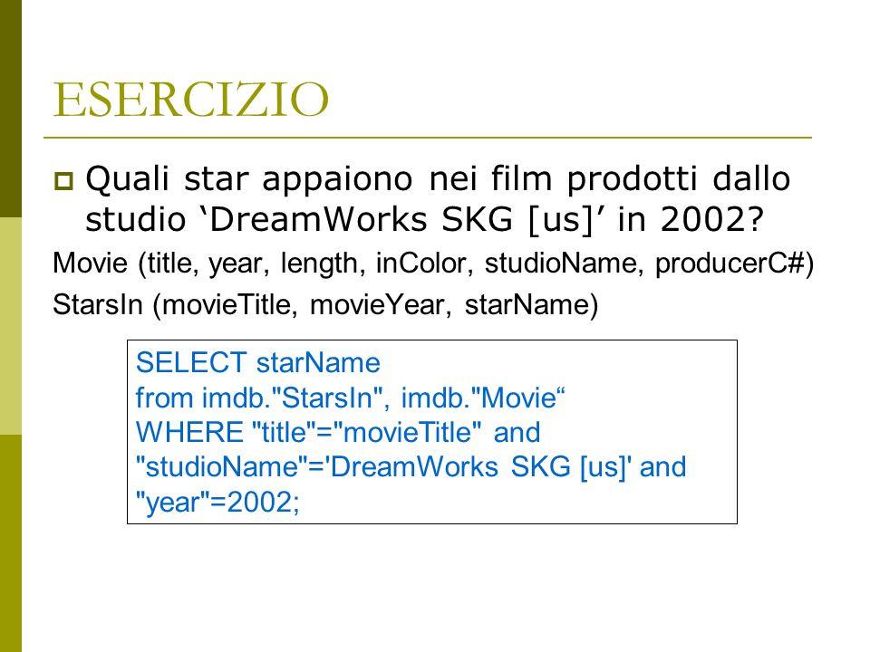 ESERCIZIO Quali star appaiono nei film prodotti dallo studio 'DreamWorks SKG [us]' in 2002